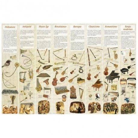 Histoire des instruments